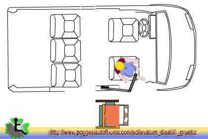 schema per sollevatore gruetta per disabili